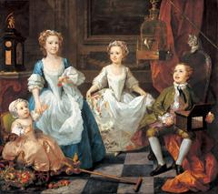 Curiosities of the Eighteenth Century - British Baby Names